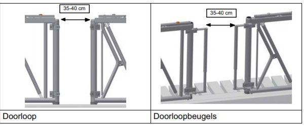 Doorloopbeugels